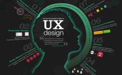 5 Key Ideas To Improve Website User Experience